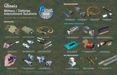 Glenair Military - Defense Interconnect Solutions